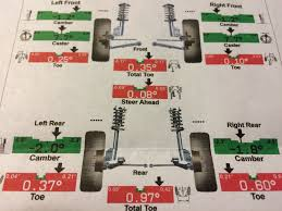 lexus rx 350 tyre pressure tracking and tires and pressures clublexus lexus forum discussion