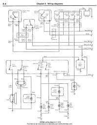 xr100 wiring diagram honda wiring diagrams instruction
