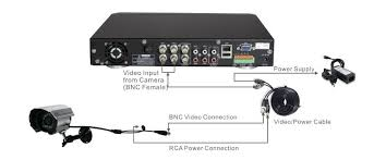 home cctv wiring diagram home wiring diagrams instruction