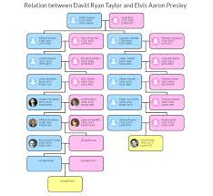 Byu Map Family Tree Fun Byu Has 5 Apps That Use Your Familysearch Data
