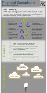 Finance Advisor Job Description 74 Best Infographic Job Descriptions Images On Pinterest