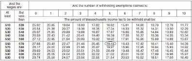 california income tax table california tax tables 2017 nice houzz