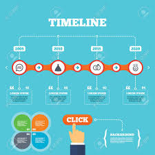 wedding quotes groom timeline with arrows and quotes wedding dress icon and