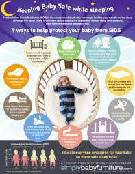 My Baby Is Chewing On His Crib by Neat Infographic On Keeping Baby Safe While Sleeping Sids