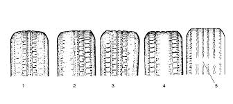 toyota tire wear tire wear patterns can cause steering problems what to look for