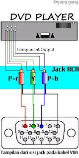 vga pinout diagram electronic pinterest search tech and arduino