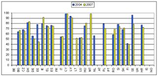 archive postal statistics statistics explained