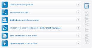 Custom Essay Writing Designed For You   non plagiarized essays non plagiarized custom research assignments homework  help risk  Custom Writing Service Order Custom Essay