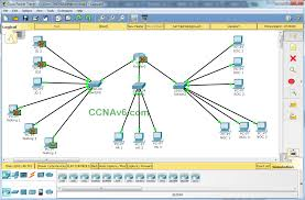 subnetting tutorial ccna cisco packet tracer for beginners chapter 2 subnetting a network