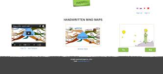 mapping tools 15 best brainstorming and mind mapping tech tools for every
