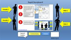 adobe captivate storyboard templates elearning pinterest