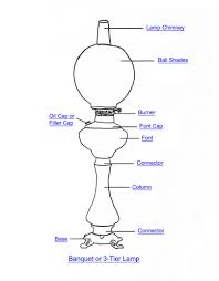 Halogen Torchiere Lamp Parts by Banquet Or 3 Tier Lamp Part Index