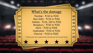 movie ticket price hike in tamil nadu how do other cities compare