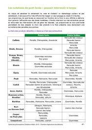 chambre d agriculture de la manche guide complet de la culture du maïs by chambre d agriculture manche
