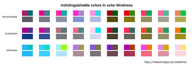 Colour Blind Percentage Website Design Guide For Color Blind