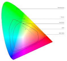 6 color systems you should know when designing for print learn