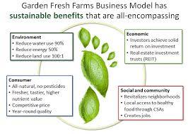 Benefits Of Urban Gardening - urban farming u2013 david i williams