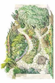 Cottage Garden Layout Garden Design Garden Design With Cottage Garden Vegetable Garden