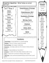 pinedale elementary teachers shelby frichter weekly