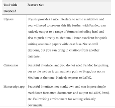 using manuscripts app to write scholarly articles and share