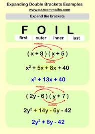 factorising worksheets with answers free teaching resources