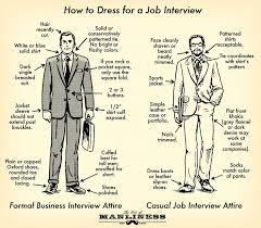 12 best interview dress for men images on pinterest interview