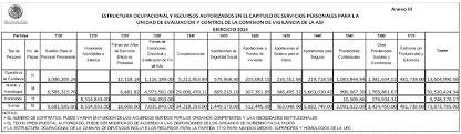 cmo calcular el salario diario integrado con sueldo dof diario oficial de la federación
