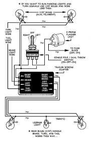 tractor trailer plug wiring diagram wiring diagram