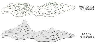 how to read topographic maps how to read a topographic map rei expert advice