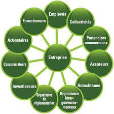 bureau assurance sociale guide de mise en œuvre à l intention des entreprises canadiennes
