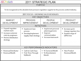 9 free strategic planning templates smartsheet small business plan