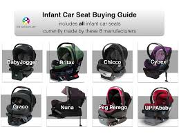 perego cars the car seat lady u2013 ultimate infant car seat stroller buying guide