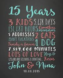 20 year wedding anniversary wedding anniversary gifts paper canvas 15 year anniversary 15th