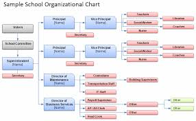 Organization Flow Chart Template Excel Free Organizational Chart Template Company Organization Chart