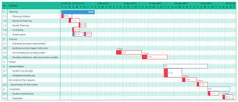 gantt chart software to draw simple gantt charts creately