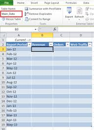 excel dynamic named ranges w tables u003d chart automation