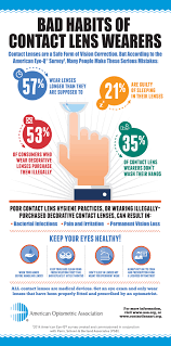 halloween contacts non prescription consumers beware buying contact lenses without a prescription is
