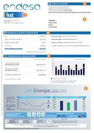 your om electricity bill endesa customers