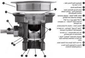 Kitchen Sink Drain Gasket by Kitchen Sink Repair Parts Interior Home Design Inspirations Drain