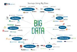data map attack of the big data startups