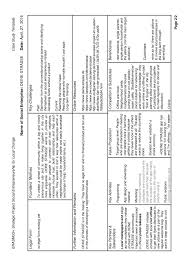 Volunteer Work Resume Samples Volunteer Case Study Template