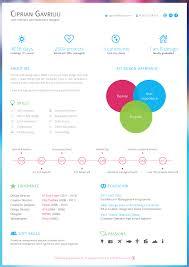 Resume Templates Minimalist by Resume Visual Resume Templates