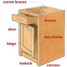kitchen cabinet carcase kitchen cabinet carcase