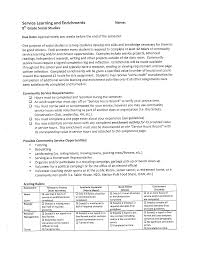 basic essay sample good citizen essay writing a biography essay sample biographical malcolm x essay
