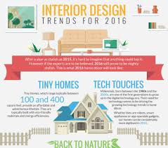 How To Increase The Value Of Your Home by Hijacked By Twins Interior Design Trends For 2016 How To