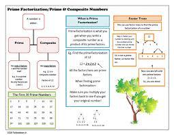 prime factorization composite prime numbers talibiddeen jr