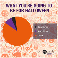 Sexy Halloween Meme - halloween memes funny photos best jokes images