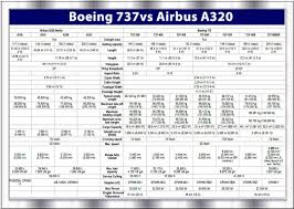 18 boeing 787 floor plan 367 million plane to be next air
