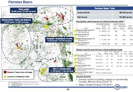 Permian Basin Map Matador Resources Throws Its Hat Further Into The New Mexico