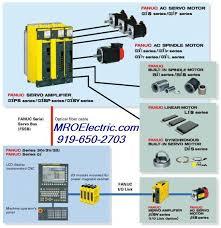 a06b 6089 h105 servo amps by fanuc cnc mro electric